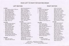 Commencement List of Graduates